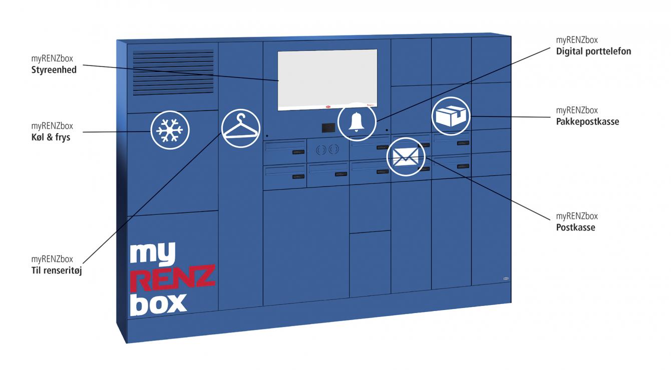 Muligheder med myRENZbox pakkepostanlæg